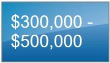 Grayhawk Scottsdale Homes between $300,000 and $500,000