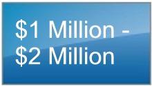 Grayhawk Scottsdale Homes between $1,000,000 and $2,000,000