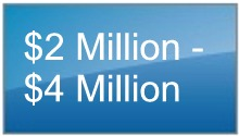 Grayhawk Scottsdale Homes between $2,000,000 and $4,000,000