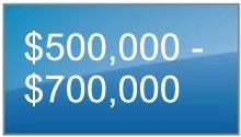 Grayhawk Scottsdale Homes between $500,000 and $750,000