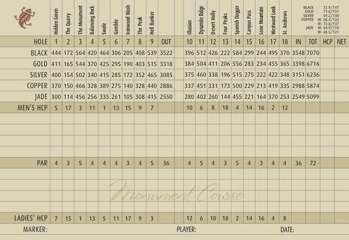 Monument Troon Golf Course Scorecard