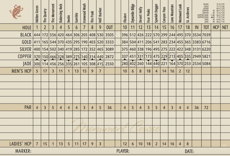 Monument Troon Golf Course Scorecard