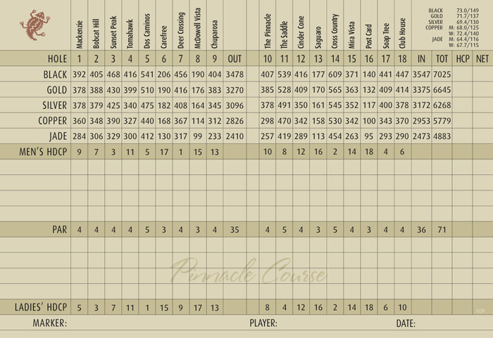 Pinnacle Troon Golf Course Scorecard