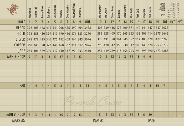 Pinnacle Troon Golf Course Scorecard